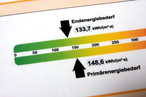 Qualität des weiterbildenden Fernstudiengangs Energiemanagement weiter gesichert