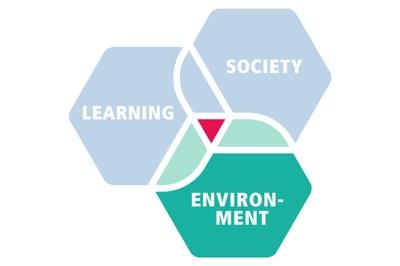 Logo Profil Environment