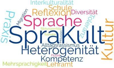 SpraKult-Wortwolke