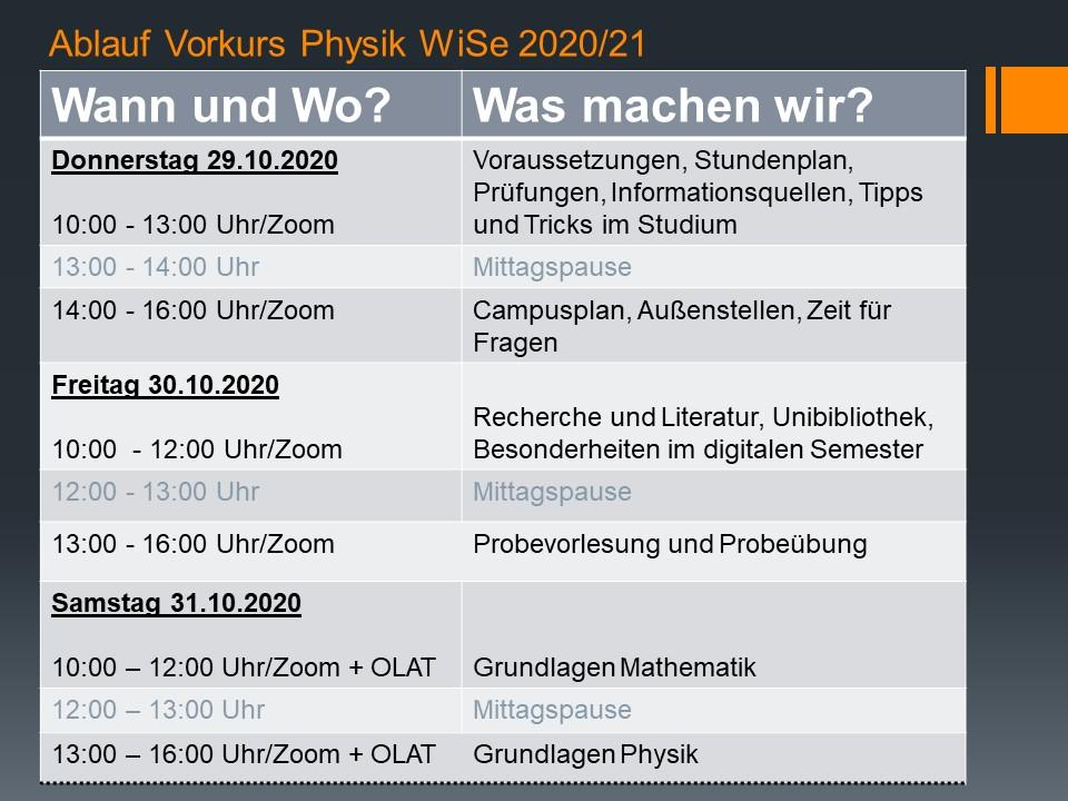 Ablauf Vorkurs WS2021.jpg