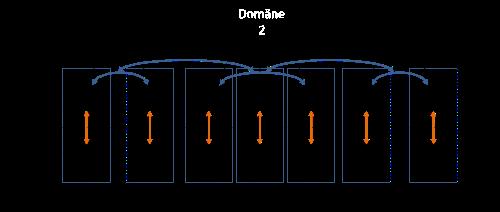 FI2 Vernetzungsgrafik