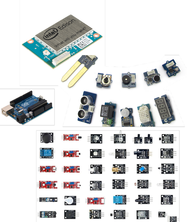 EoT Lab available IoT devices