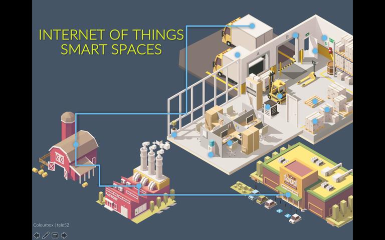 IoT Smart Spaces