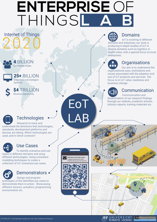 EoT Lab poster